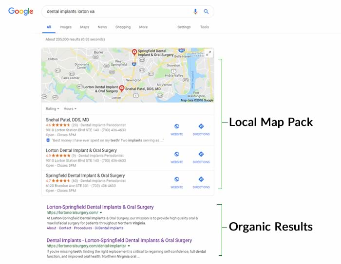 example-google-organic-search-results