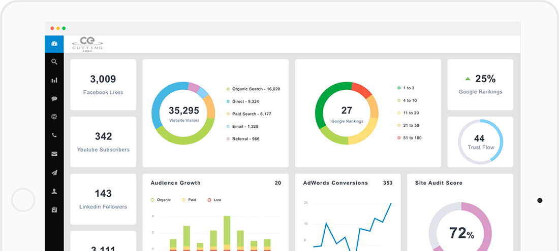 marketing-dashboard-for-medical-practices