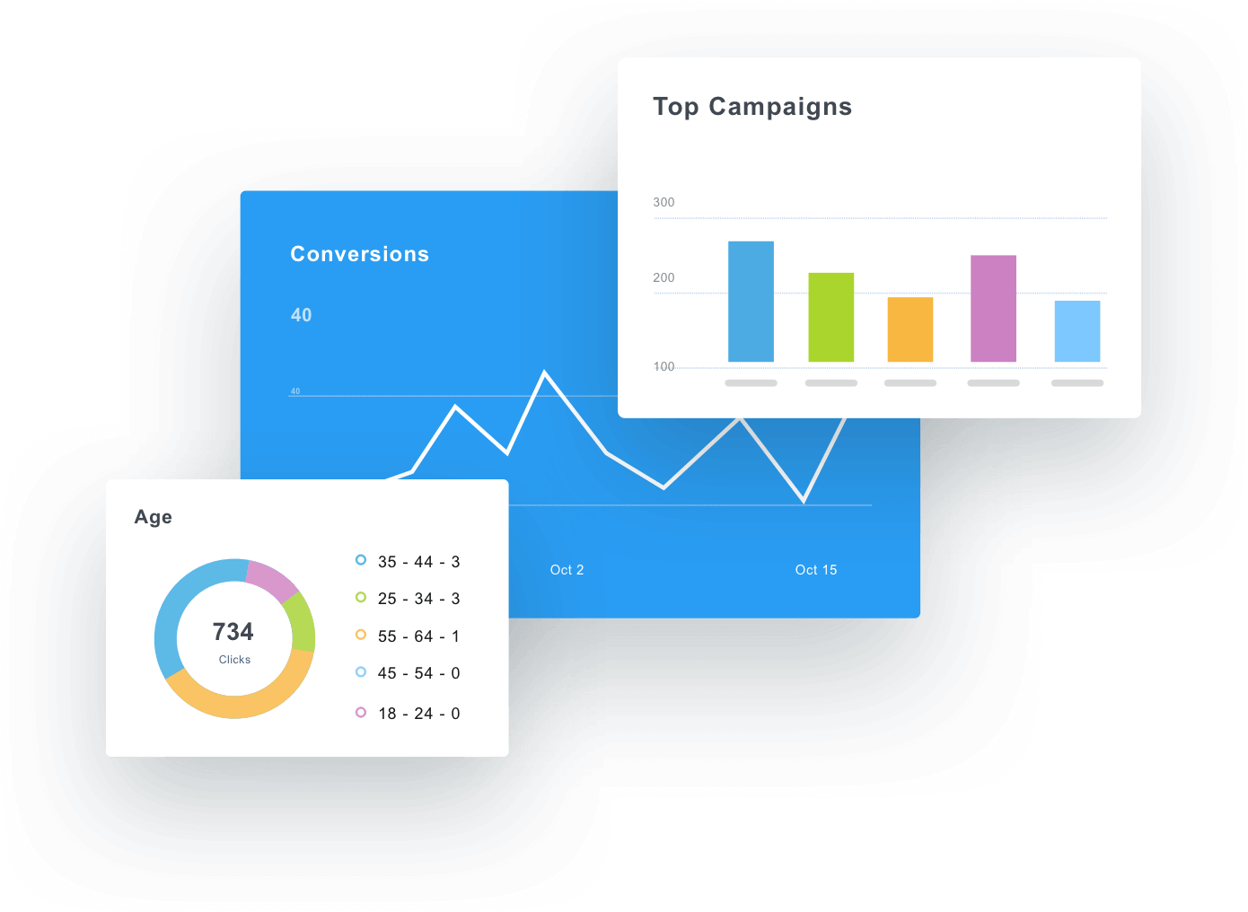 medical-practice-marketing-dashboard-2